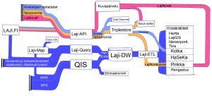 ltk_data_flow_architecture